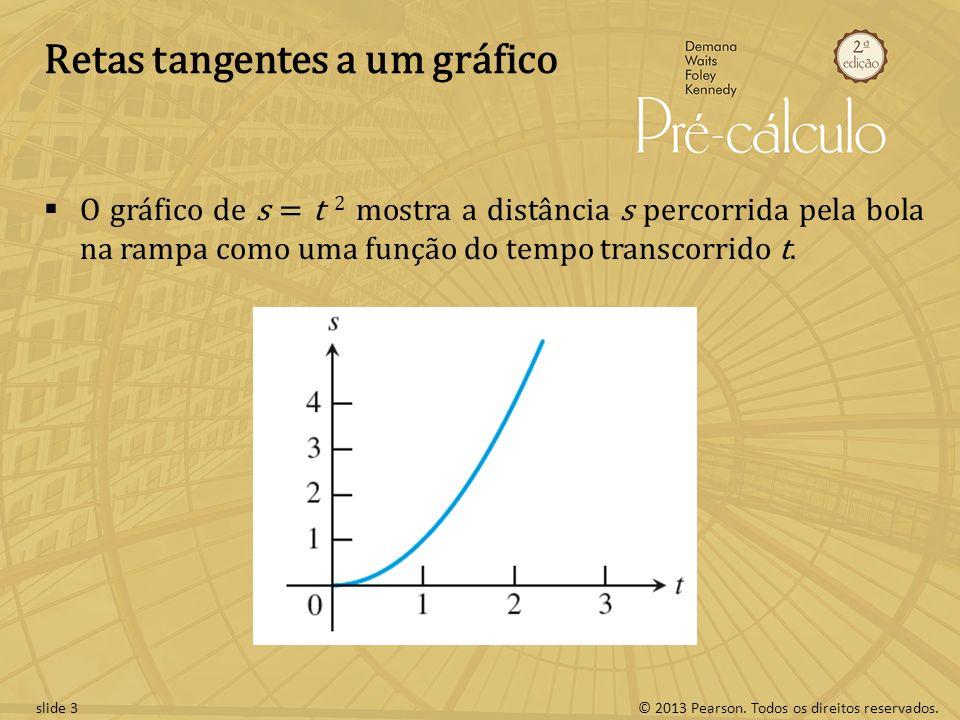 © 2013 Pearson. Todos os direitos reservados.slide 3 Retas tangentes a um gráfico O gráfico de s = t 2 mostra a distância s percorrida pela bola na ra