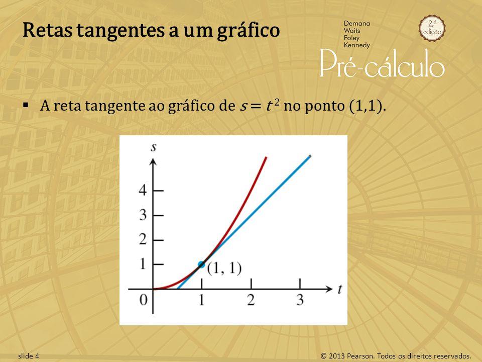 © 2013 Pearson. Todos os direitos reservados.slide 4 Retas tangentes a um gráfico A reta tangente ao gráfico de s = t 2 no ponto (1,1).