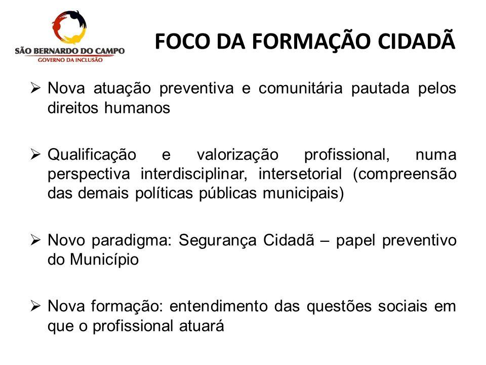 FOCO DA FORMAÇÃO CIDADÃ Nova atuação preventiva e comunitária pautada pelos direitos humanos Qualificação e valorização profissional, numa perspectiva