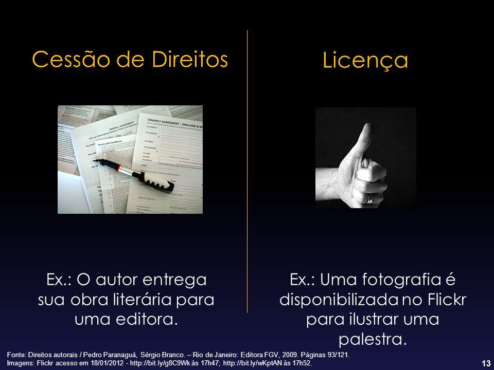 13 Cessão de Direitos Fonte: Direitos autorais / Pedro Paranaguá, Sérgio Branco. – Rio de Janeiro: Editora FGV, 2009. Páginas 93/121. Imagens: Flickr
