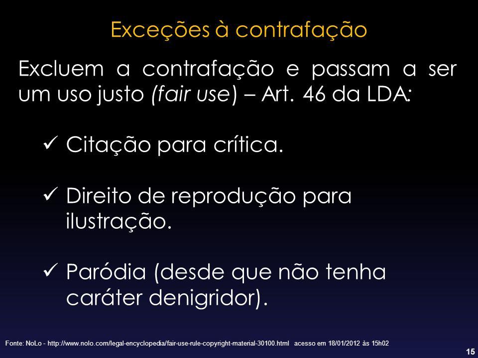 15 Excluem a contrafação e passam a ser um uso justo (fair use) – Art. 46 da LDA: Citação para crítica. Direito de reprodução para ilustração. Paródia