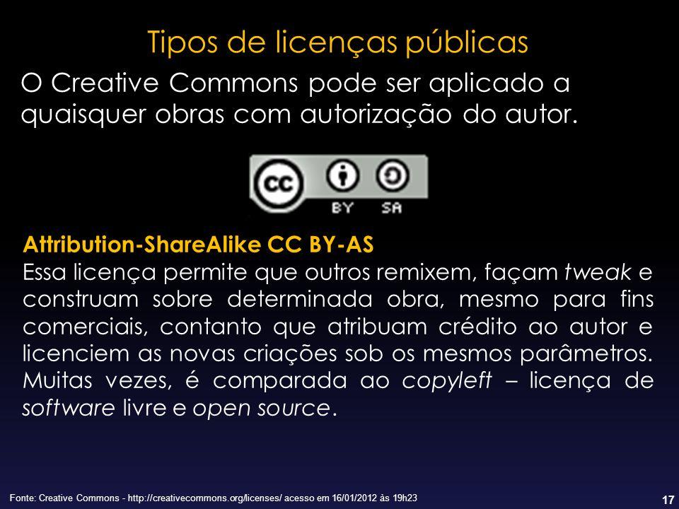 17 Tipos de licenças públicas Fonte: Creative Commons - http://creativecommons.org/licenses/ acesso em 16/01/2012 às 19h23 O Creative Commons pode ser