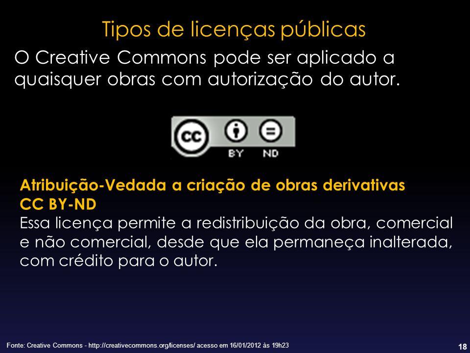 18 Tipos de licenças públicas Fonte: Creative Commons - http://creativecommons.org/licenses/ acesso em 16/01/2012 às 19h23 Atribuição-Vedada a criação