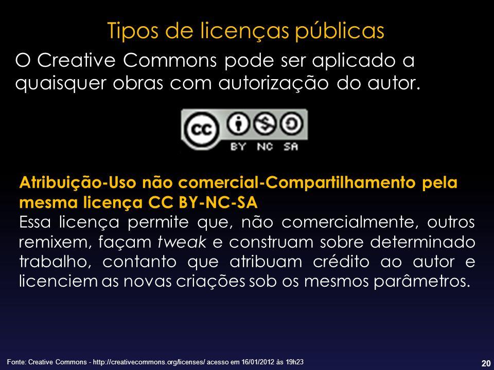 20 Tipos de licenças públicas Fonte: Creative Commons - http://creativecommons.org/licenses/ acesso em 16/01/2012 às 19h23 Atribuição-Uso não comercia