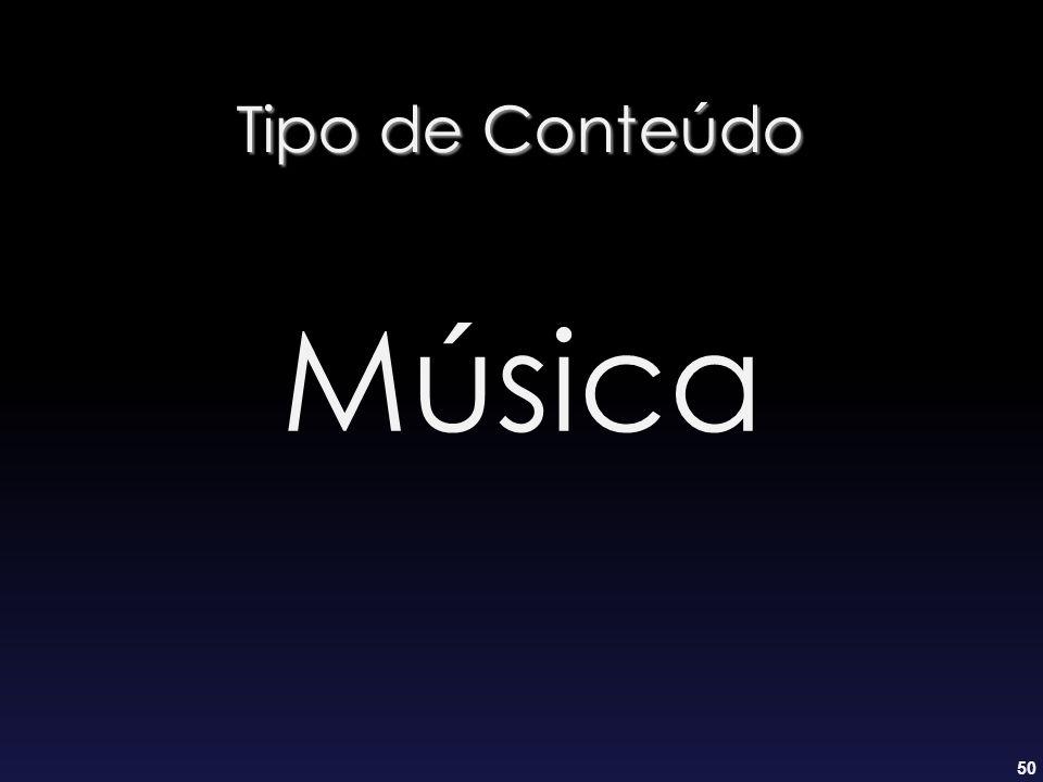 50 Tipo de Conteúdo Música