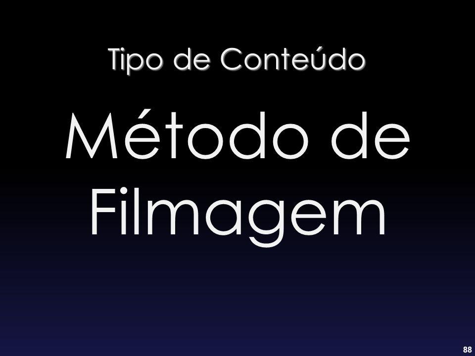 88 Tipo de Conteúdo Método de Filmagem