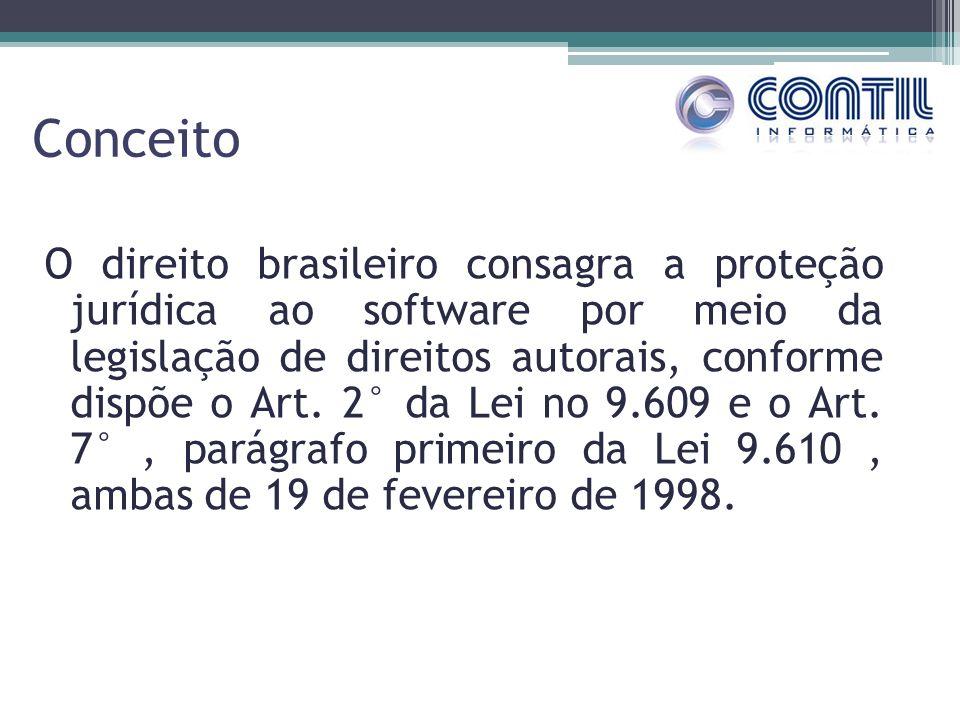 Conceito O direito brasileiro consagra a proteção jurídica ao software por meio da legislação de direitos autorais, conforme dispõe o Art. 2° da Lei n