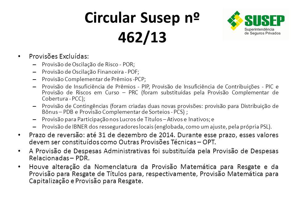Circular Susep nº 462/13 Provisões Excluídas: – Provisão de Oscilação de Risco - POR; – Provisão de Oscilação Financeira - POF; – Provisão Complementa