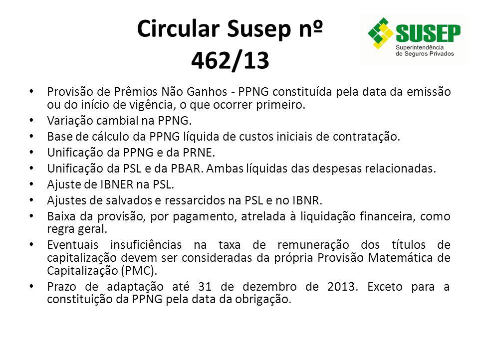 Circular Susep nº 462/13 Provisão de Prêmios Não Ganhos - PPNG constituída pela data da emissão ou do início de vigência, o que ocorrer primeiro. Vari
