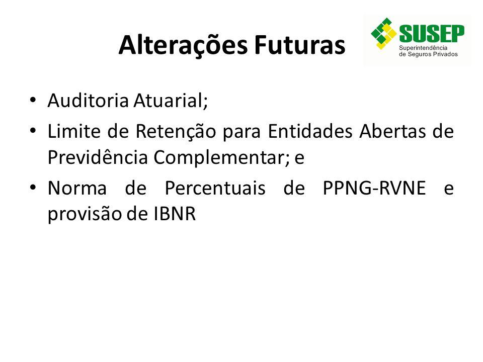 Alterações Futuras Auditoria Atuarial; Limite de Retenção para Entidades Abertas de Previdência Complementar; e Norma de Percentuais de PPNG-RVNE e pr