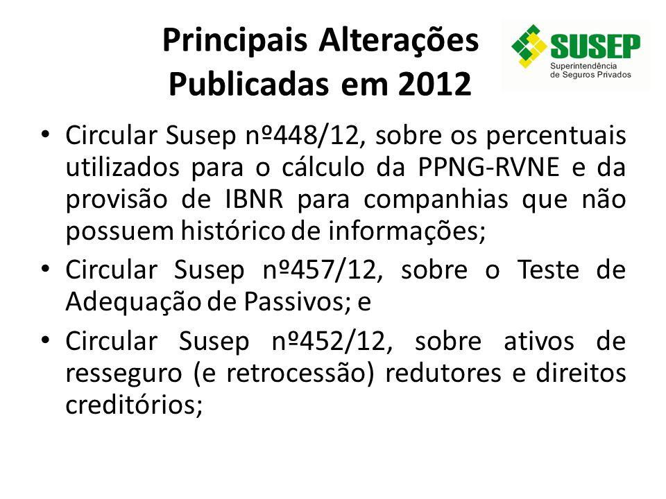 Principais Alterações Publicadas em 2012 Circular Susep nº448/12, sobre os percentuais utilizados para o cálculo da PPNG-RVNE e da provisão de IBNR pa