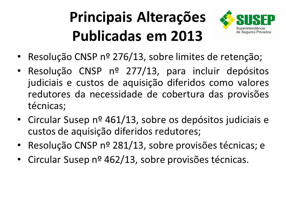 Principais Alterações Publicadas em 2013 Resolução CNSP nº 276/13, sobre limites de retenção; Resolução CNSP nº 277/13, para incluir depósitos judicia