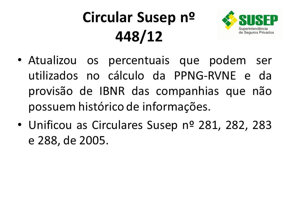Circular Susep nº 448/12 Atualizou os percentuais que podem ser utilizados no cálculo da PPNG-RVNE e da provisão de IBNR das companhias que não possue