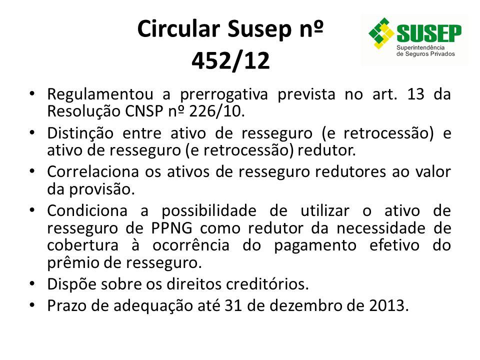 Circular Susep nº 452/12 Regulamentou a prerrogativa prevista no art. 13 da Resolução CNSP nº 226/10. Distinção entre ativo de resseguro (e retrocessã