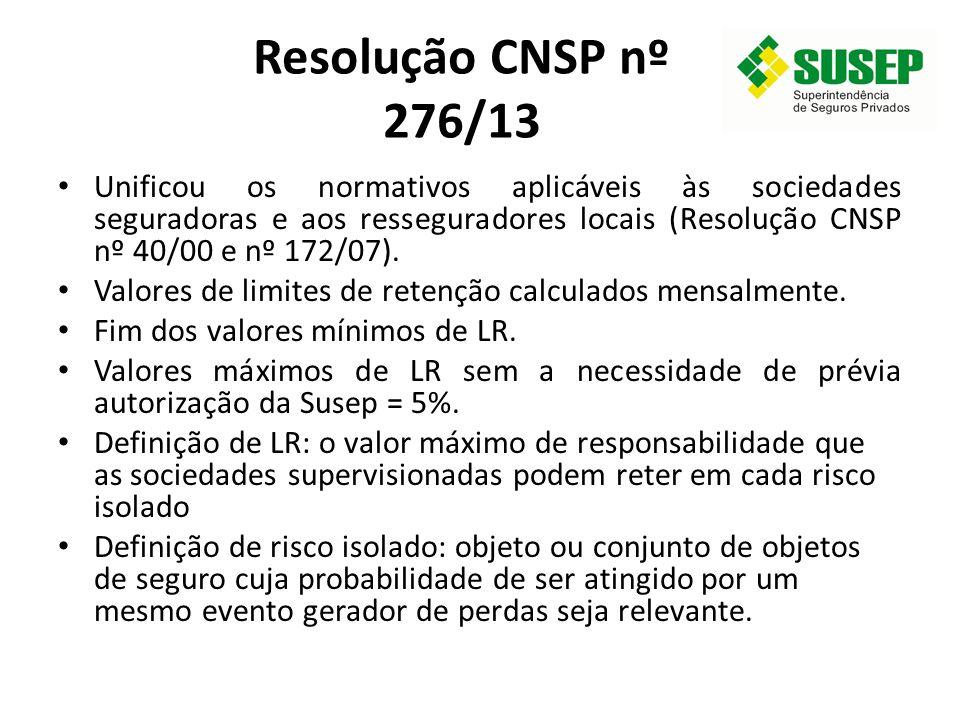 Resolução CNSP nº 276/13 Unificou os normativos aplicáveis às sociedades seguradoras e aos resseguradores locais (Resolução CNSP nº 40/00 e nº 172/07)