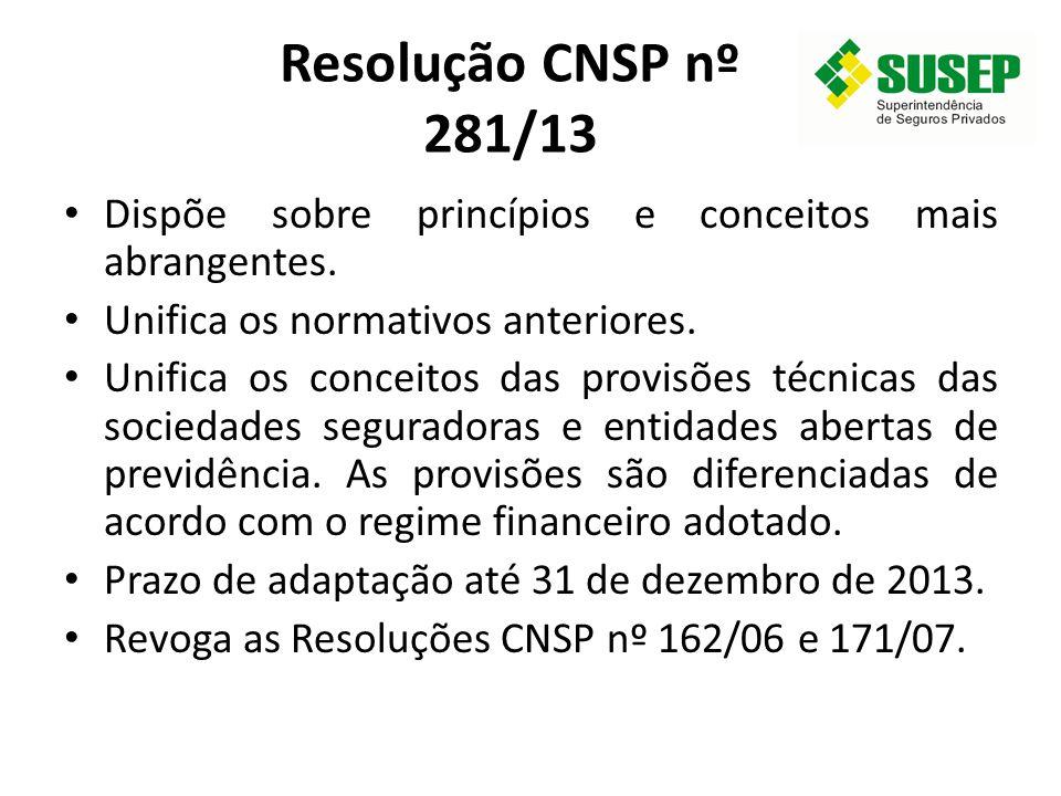 Resolução CNSP nº 281/13 Dispõe sobre princípios e conceitos mais abrangentes. Unifica os normativos anteriores. Unifica os conceitos das provisões té