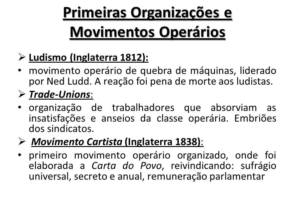 Primeiras Organizações e Movimentos Operários Ludismo (Inglaterra 1812): movimento operário de quebra de máquinas, liderado por Ned Ludd.