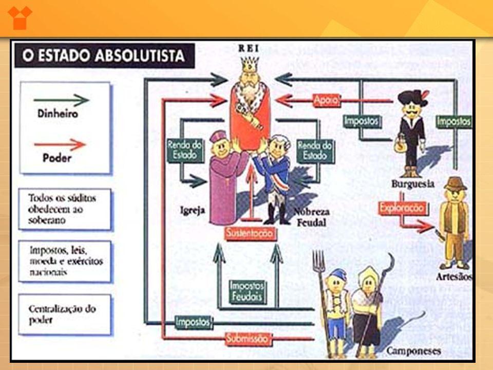 Entrando em acordo secreto com Guilherme de Orange, príncipe da Holanda e genro de Jaime II, o Parlamento se mobilizou contra o rei, visando entregar- lhe o poder.