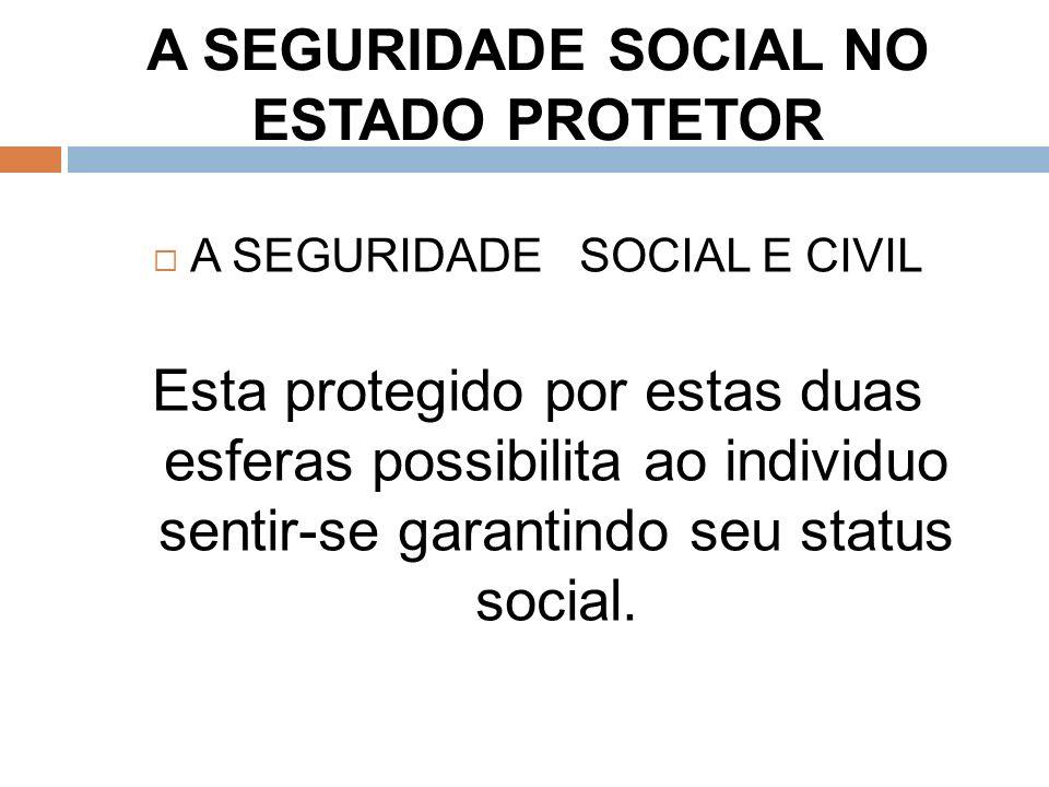 A SEGURIDADE SOCIAL NO ESTADO PROTETOR A SEGURIDADE SOCIAL E CIVIL Esta protegido por estas duas esferas possibilita ao individuo sentir-se garantindo seu status social.