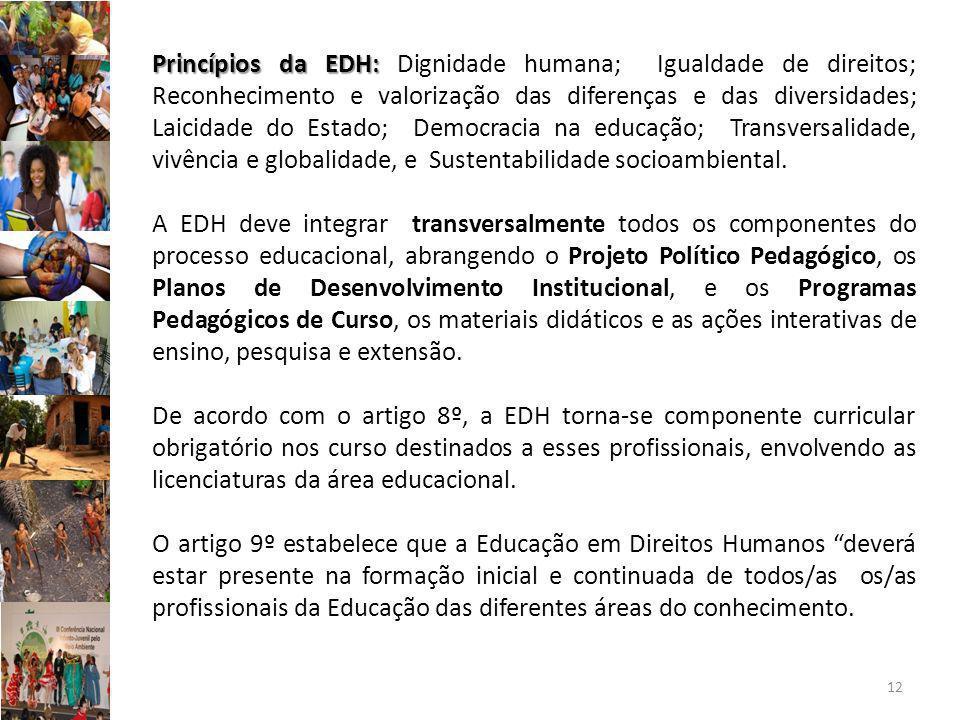 12 Princípios da EDH: Princípios da EDH: Dignidade humana; Igualdade de direitos; Reconhecimento e valorização das diferenças e das diversidades; Laicidade do Estado; Democracia na educação; Transversalidade, vivência e globalidade, e Sustentabilidade socioambiental.