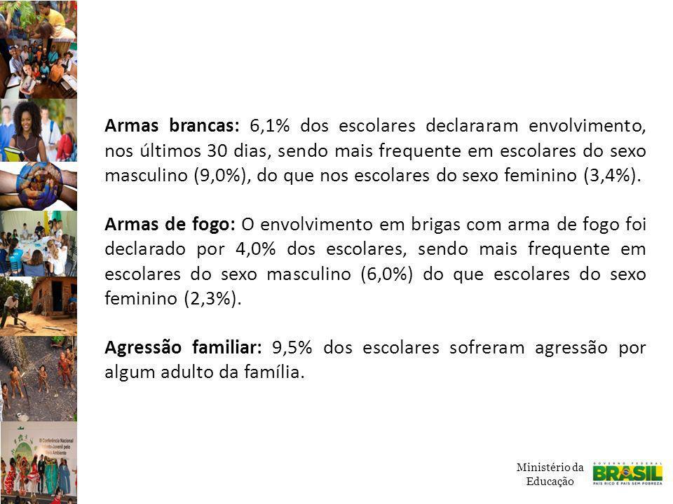Armas brancas: 6,1% dos escolares declararam envolvimento, nos últimos 30 dias, sendo mais frequente em escolares do sexo masculino (9,0%), do que nos escolares do sexo feminino (3,4%).