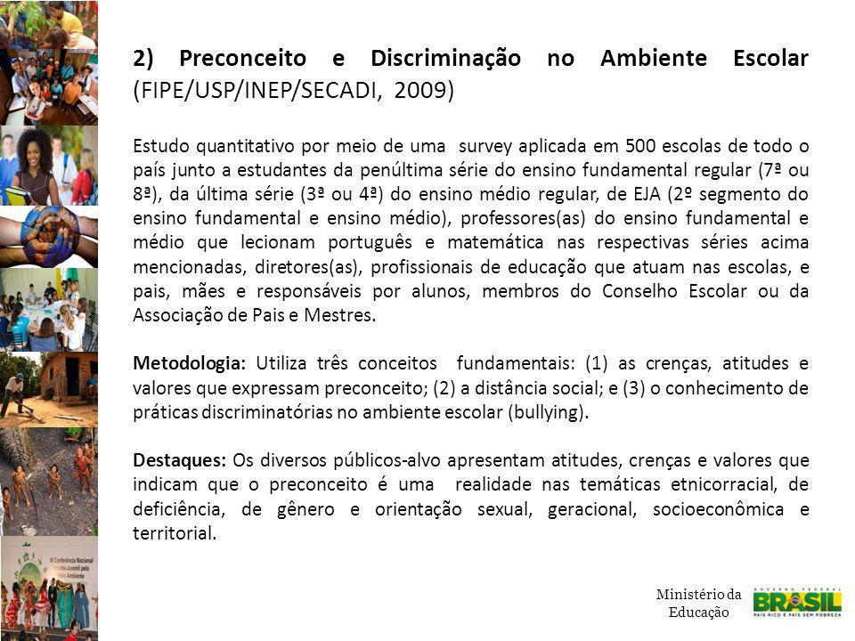 Atitudes discriminatórias em relação a gênero (38,2%), seguida pelas áreas referentes à discriminação geracional (37,9%), à deficiência (32,4%), à identidade de gênero (26,1%), à situação socioeconômica (25,1%), etnicorracial (22,9%) e à territorial (20,6%).