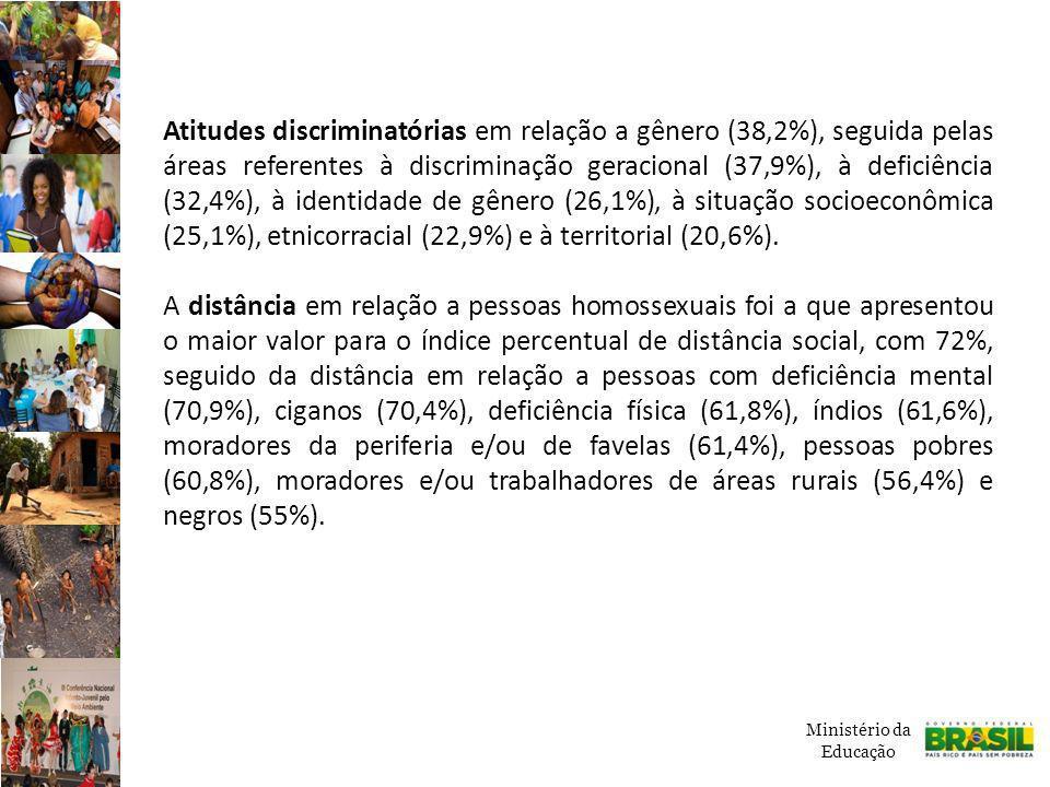 3) Violência contra Crianças (ONU, 2006).