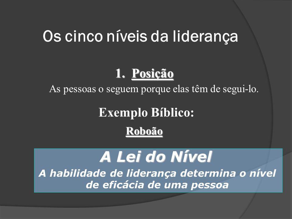 1. Posição As pessoas o seguem porque elas têm de segui-lo. Exemplo Bíblico: Roboão A Lei do Nível A habilidade de liderança determina o nível de efic