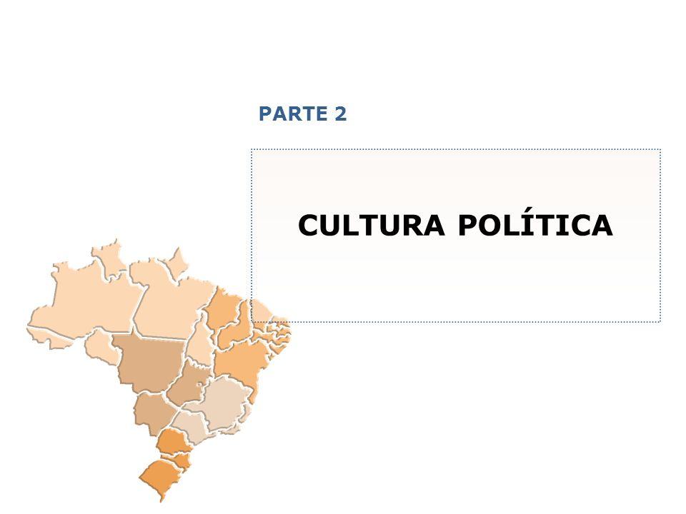 FORMAS DE ATUAÇÃO POLÍTICA QUE PODERIAM AJUDAR A MELHORAR AS COISAS NO BRASIL [estimulada e múltipla, em %] Base: Total da Amostra A P5a.