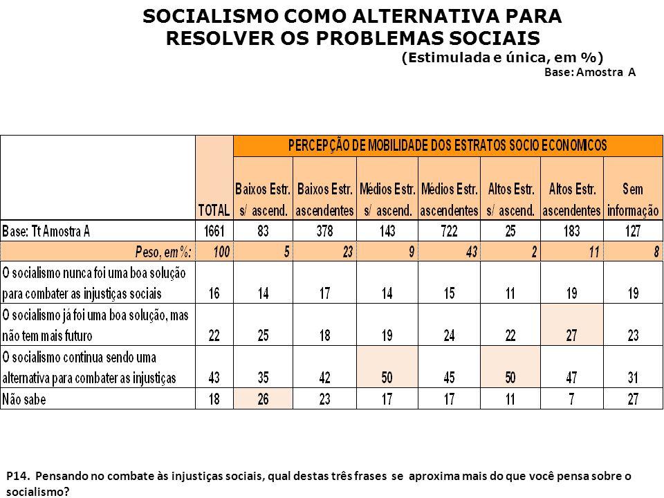 P27 Qual destas frases representa melhor o seu caso em relação ao governo Dilma : Base:Total da Amostra B EVOLUÇÃO DA RELAÇÃO ENTRE VOTO E SATISFAÇÃO COM O GOVERNO DILMA [estimulada e única, em %]