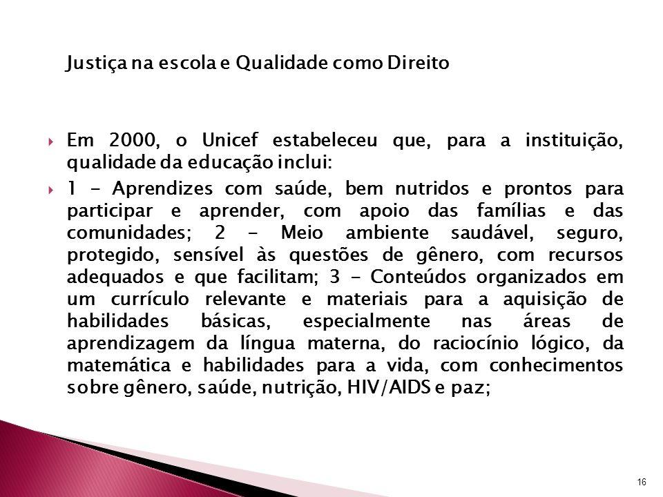 Justiça na escola e Qualidade como Direito Em 2000, o Unicef estabeleceu que, para a instituição, qualidade da educação inclui: 1 - Aprendizes com saú