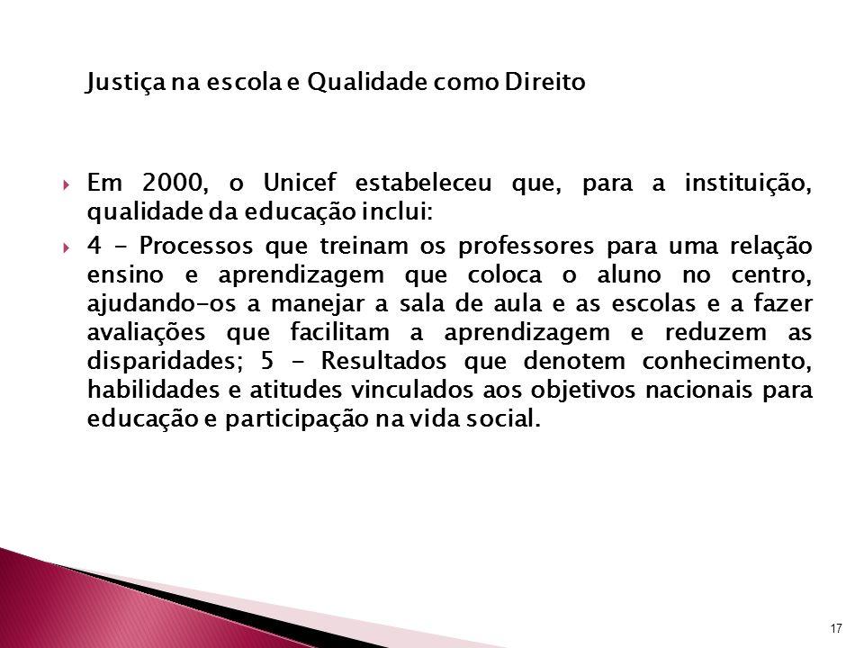 Justiça na escola e Qualidade como Direito Em 2000, o Unicef estabeleceu que, para a instituição, qualidade da educação inclui: 4 - Processos que trei