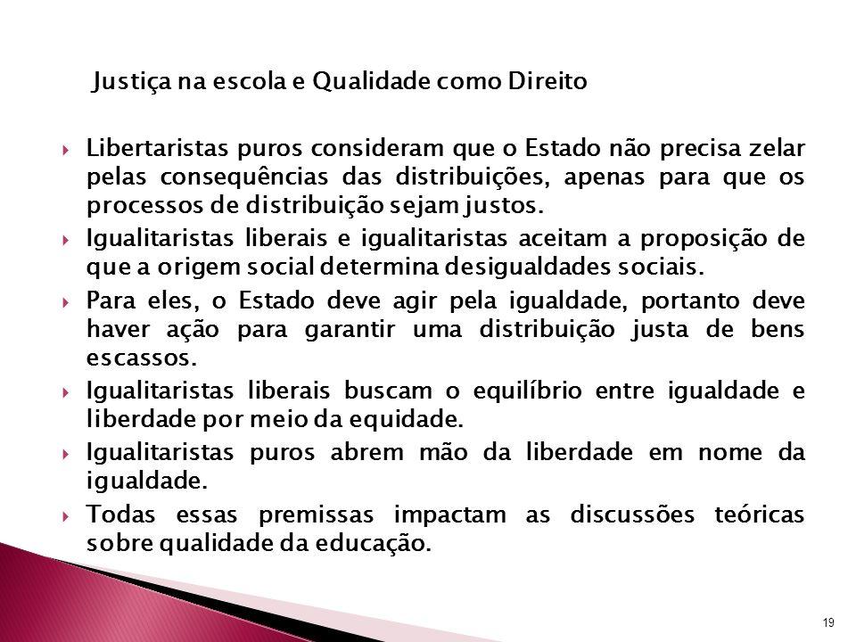 Justiça na escola e Qualidade como Direito Libertaristas puros consideram que o Estado não precisa zelar pelas consequências das distribuições, apenas para que os processos de distribuição sejam justos.
