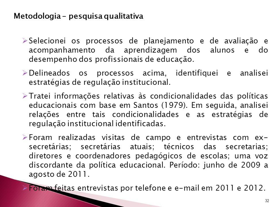 Metodologia – pesquisa qualitativa Selecionei os processos de planejamento e de avaliação e acompanhamento da aprendizagem dos alunos e do desempenho dos profissionais de educação.