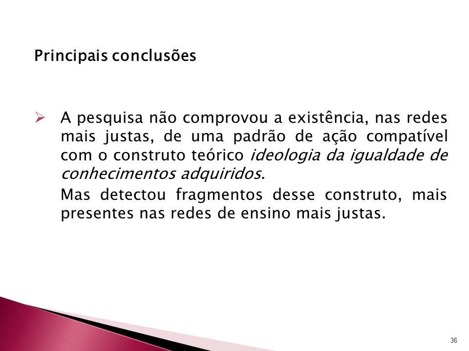 Principais conclusões A pesquisa não comprovou a existência, nas redes mais justas, de uma padrão de ação compatível com o construto teórico ideologia da igualdade de conhecimentos adquiridos.