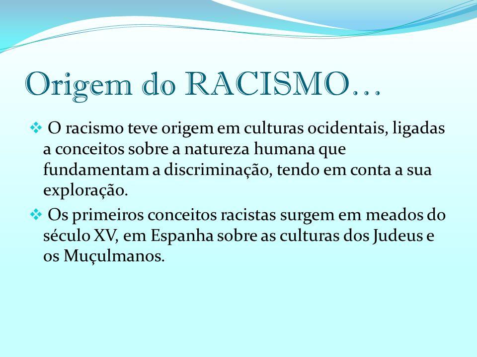 Origem do RACISMO… O racismo teve origem em culturas ocidentais, ligadas a conceitos sobre a natureza humana que fundamentam a discriminação, tendo em conta a sua exploração.