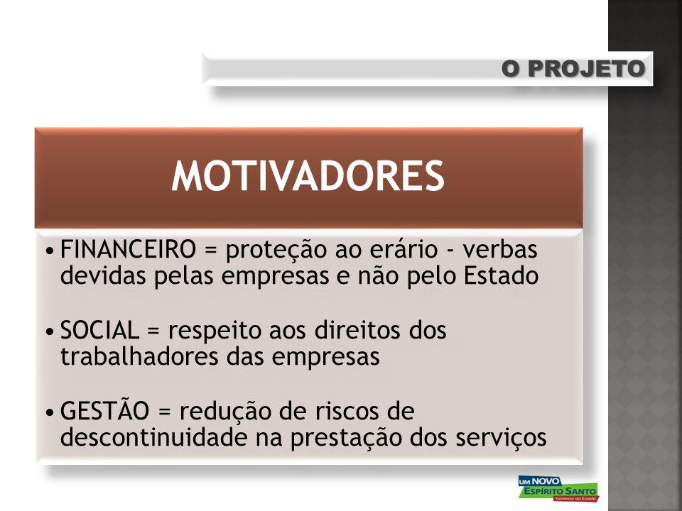 MOTIVADORES FINANCEIRO = proteção ao erário - verbas devidas pelas empresas e não pelo Estado SOCIAL = respeito aos direitos dos trabalhadores das emp