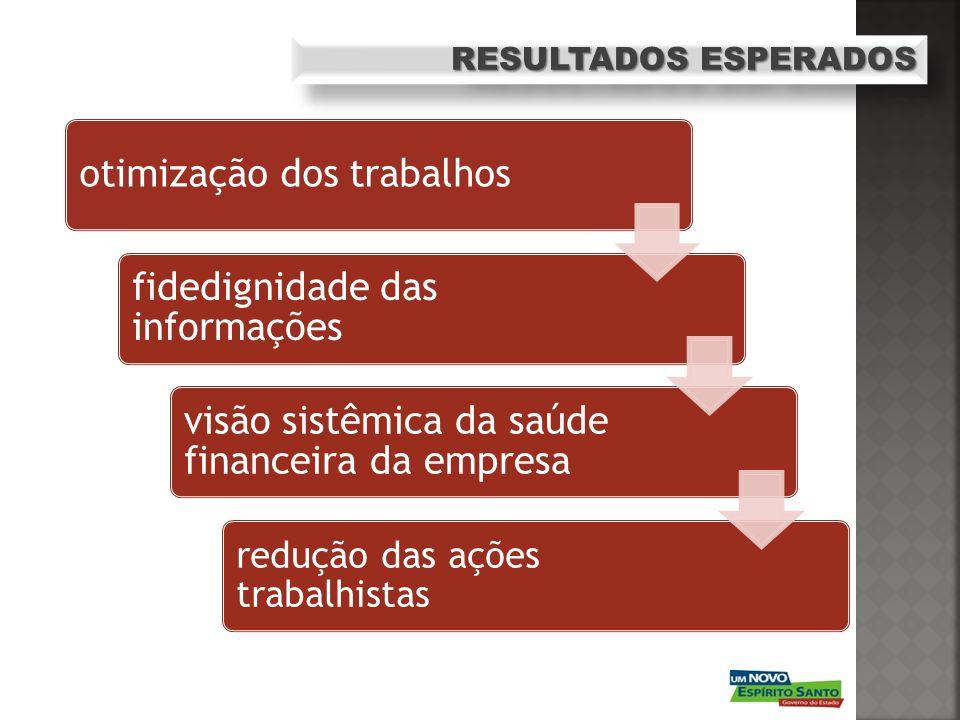 RESULTADOS ESPERADOS otimização dos trabalhos fidedignidade das informações visão sistêmica da saúde financeira da empresa redução das ações trabalhis