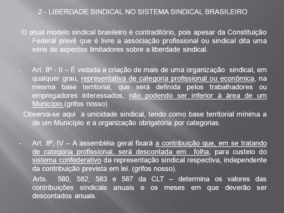 2 - LIBERDADE SINDICAL NO SISTEMA SINDICAL BRASILEIRO O atual modelo sindical brasileiro é contraditório, pois apesar da Constituição Federal prevê que é livre a associação profissional ou sindical dita uma série de aspectos limitadores sobre a liberdade sindical.