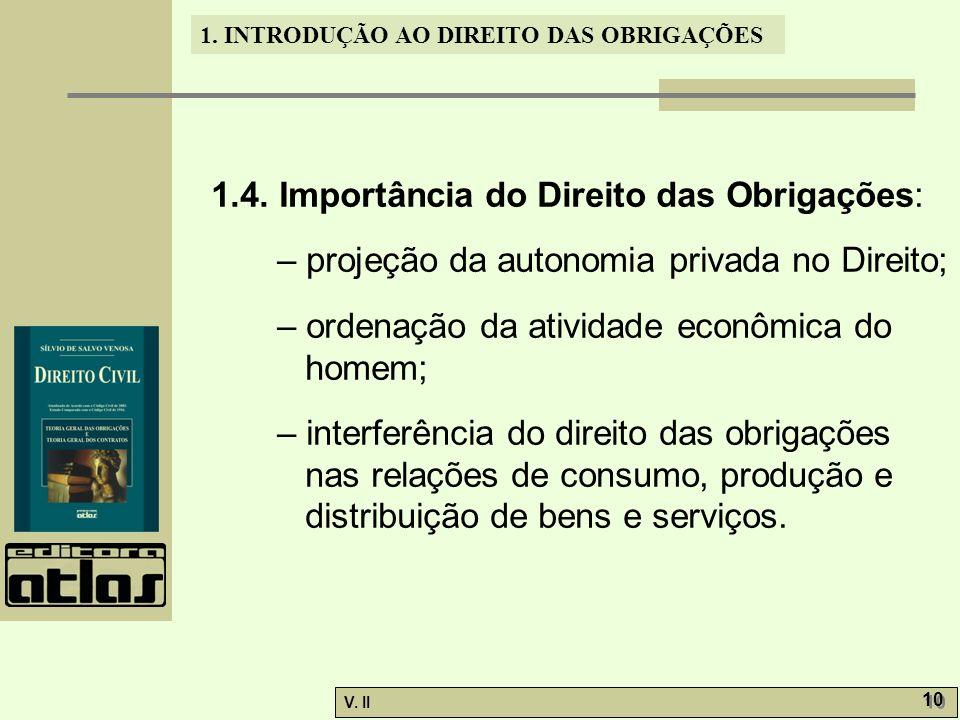 V. II 10 1. INTRODUÇÃO AO DIREITO DAS OBRIGAÇÕES 1.4. Importância do Direito das Obrigações: – projeção da autonomia privada no Direito; – ordenação d