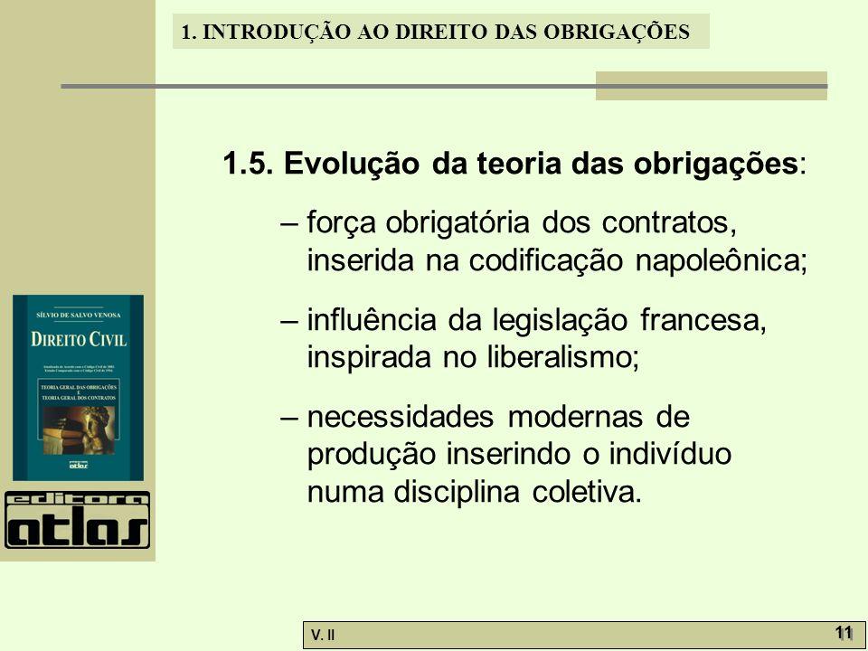 V. II 11 1. INTRODUÇÃO AO DIREITO DAS OBRIGAÇÕES 1.5. Evolução da teoria das obrigações: – força obrigatória dos contratos, inserida na codificação na