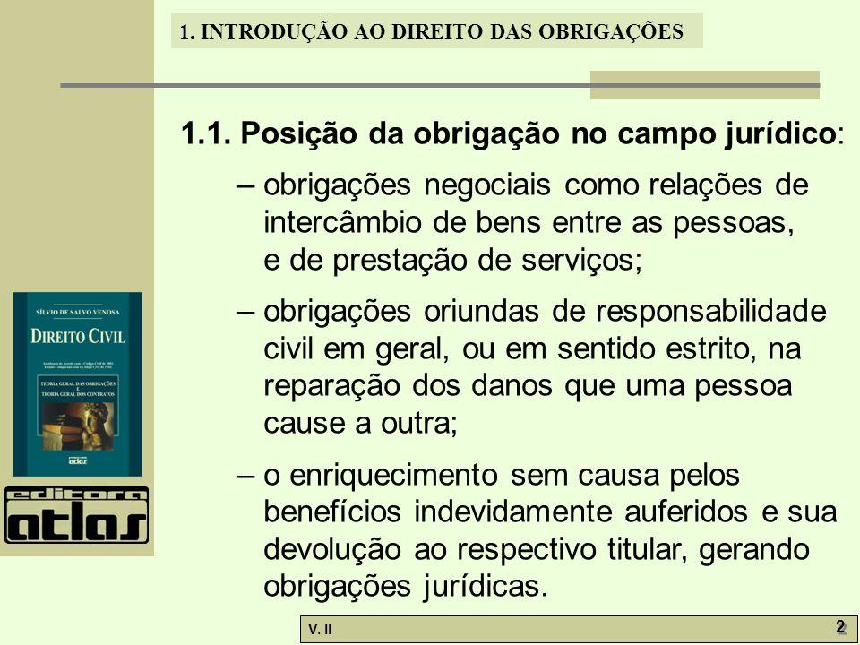 V. II 2 2 1. INTRODUÇÃO AO DIREITO DAS OBRIGAÇÕES 1.1. Posição da obrigação no campo jurídico: – obrigações negociais como relações de intercâmbio de