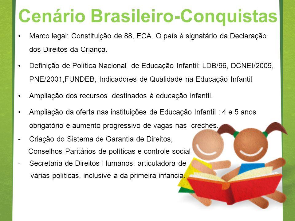 Cenário Brasileiro-Conquistas Marco legal: Constituição de 88, ECA. O país é signatário da Declaração dos Direitos da Criança. Definição de Política N
