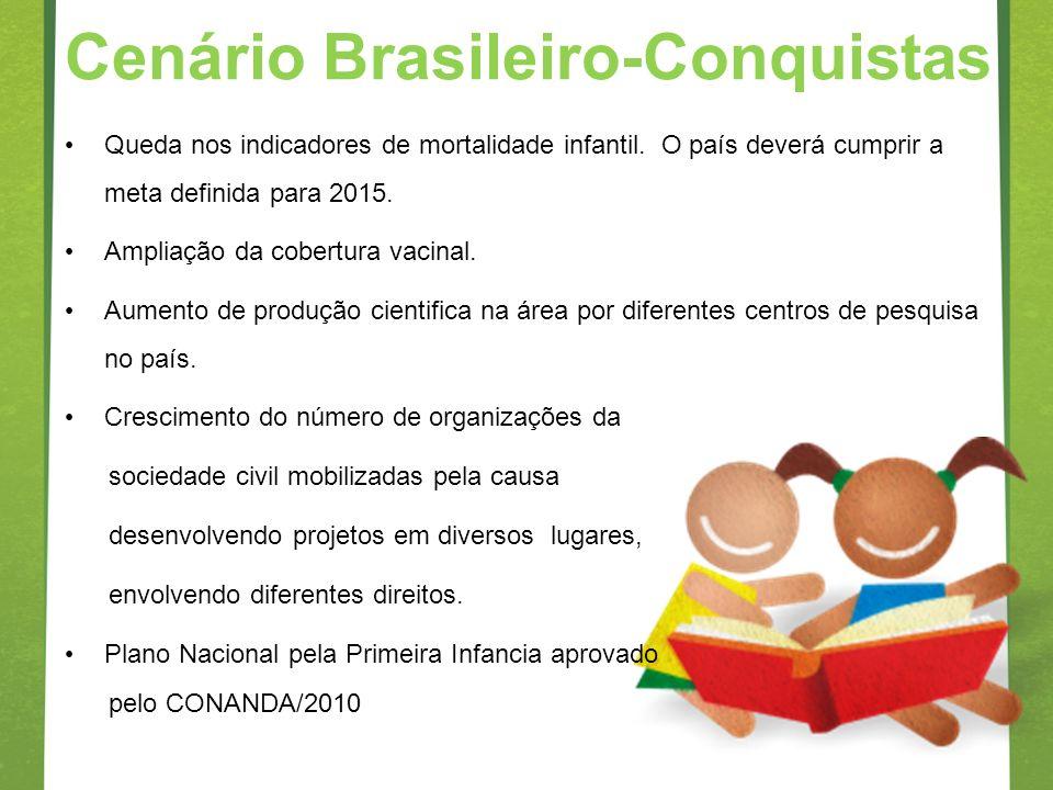 Cenário Brasileiro-Conquistas Queda nos indicadores de mortalidade infantil. O país deverá cumprir a meta definida para 2015. Ampliação da cobertura v