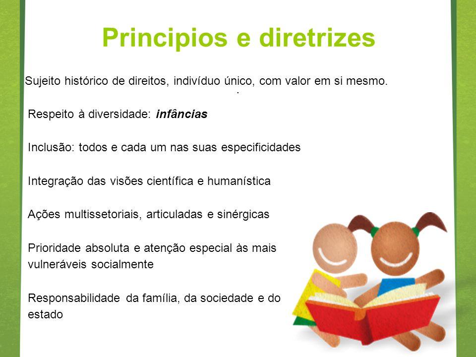 Principios e diretrizes. Sujeito histórico de direitos, indivíduo único, com valor em si mesmo. Respeito à diversidade: infâncias Inclusão: todos e ca