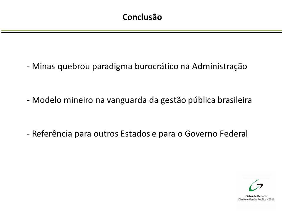 Conclusão - Minas quebrou paradigma burocrático na Administração - Modelo mineiro na vanguarda da gestão pública brasileira - Referência para outros E
