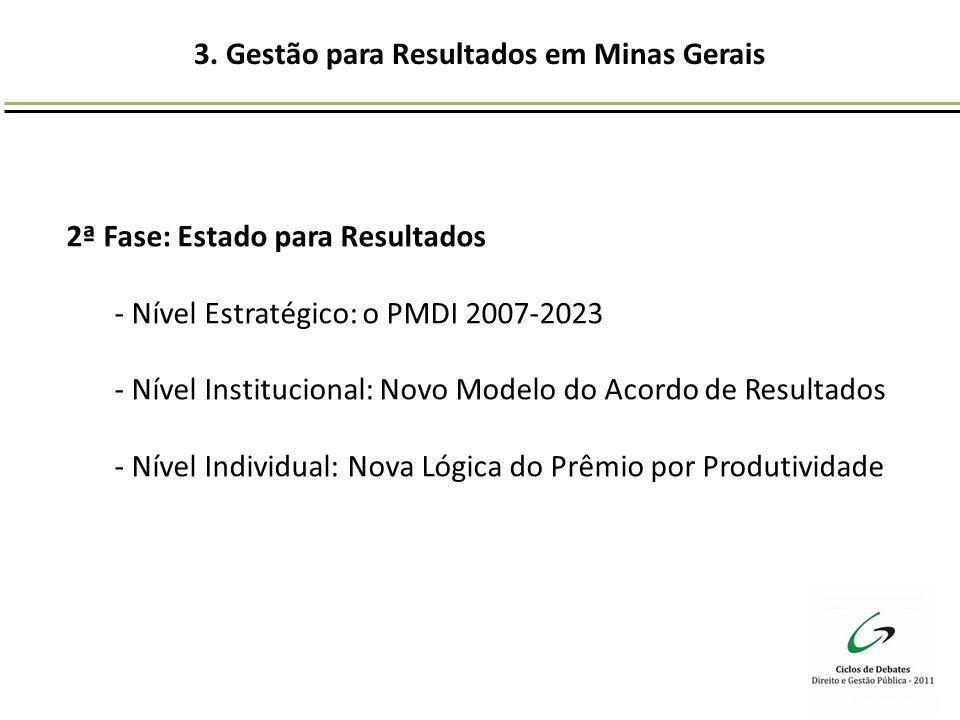3. Gestão para Resultados em Minas Gerais 2ª Fase: Estado para Resultados - Nível Estratégico: o PMDI 2007-2023 - Nível Institucional: Novo Modelo do
