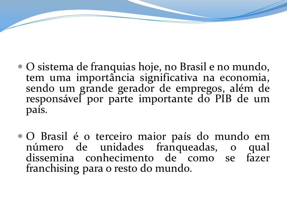O sistema de franquias hoje, no Brasil e no mundo, tem uma importância significativa na economia, sendo um grande gerador de empregos, além de respons