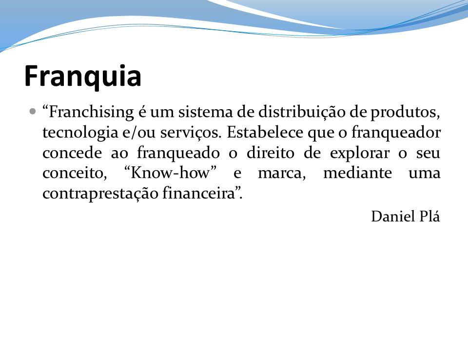 Franquia Consiste numa relação econômica/empresarial em que o franqueador (detentor da marca) concede os seus direitos ao franqueado (autorizado a explorar a marca), mediante pagamento de uma verba previamente acordada no contrato.