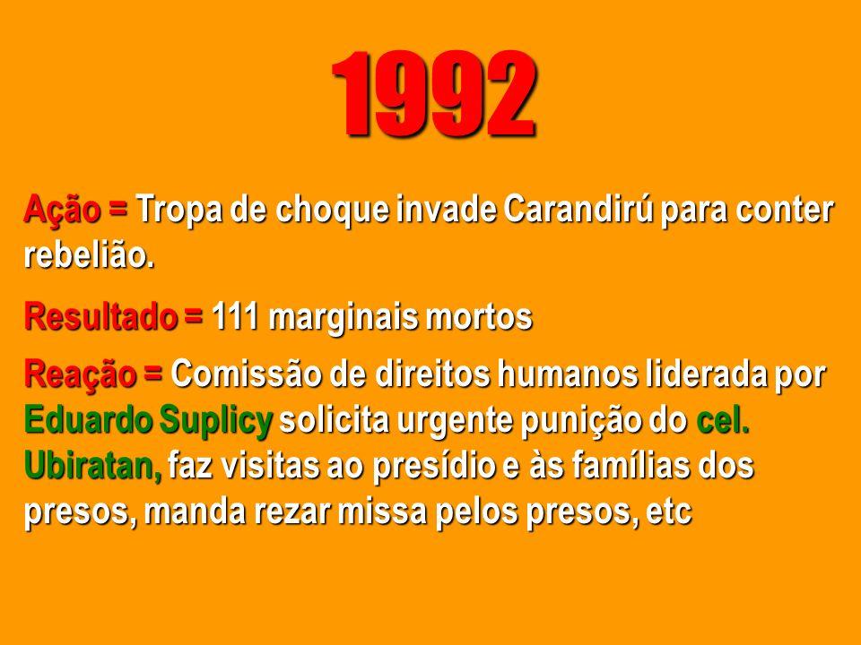 1992 Ação =Tropa de choque invade Carandirú para conter rebelião.